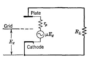 vacuum tube circuit model