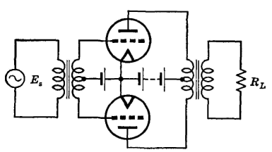 Electrical Communication - Audio-Frequency Class A1 Push-Pull Triode