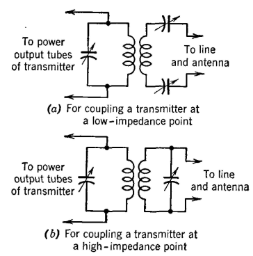 Electrical Communication - Antenna Feeder Systems and