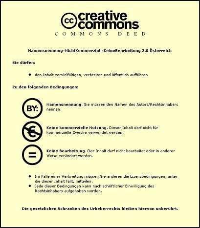 Elementary Calculus: Copyright