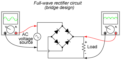 Full Wave Bridge Rectifier Circuit With Working Explanation on farmall h generator wiring diagram