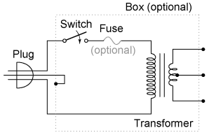 Exp ac 03 on basic household electrical wiring