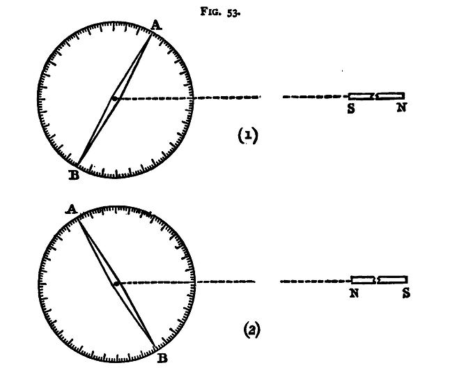 comparing the magnetic moment of two Mutual interaction of two dipoles task number: 1536 two ideal dipoles  the vector connecting the two dipoles is parallel to the dipole moment of one dipole, while it is perpendicular to the dipole moment of the other dipole answer the first dipole exerts on the second dipole by the moment of force \(\vec m_{12}\), the moment points in the.