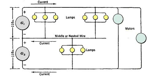 Three-Wire Circuits