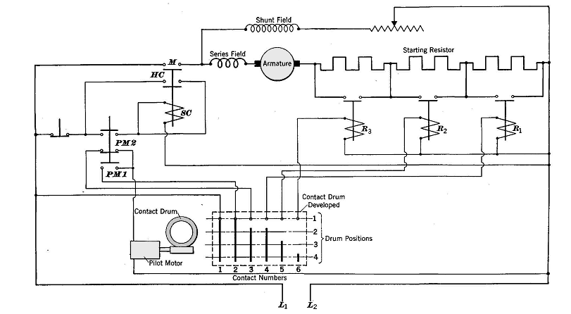 Dc Motor Starter Wiring Diagram - Wiring Diagrams Show on