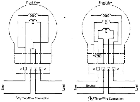 ee_101 183 watt hour meters watt meter wiring diagram at crackthecode.co