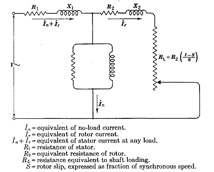 ee 101 265 png the simplified circle diagram diagram motor control for 3 phase induction