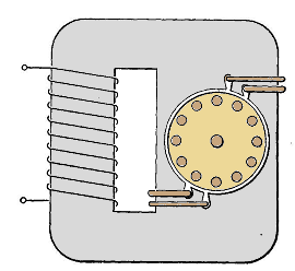 The Shaded Pole Induction Motor