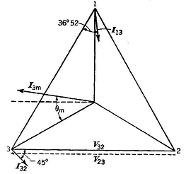 interpretation of wattmeter readings in two wattmeter method. Black Bedroom Furniture Sets. Home Design Ideas