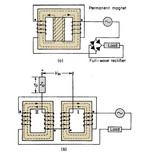 Saturable Reactor Winding Configurations