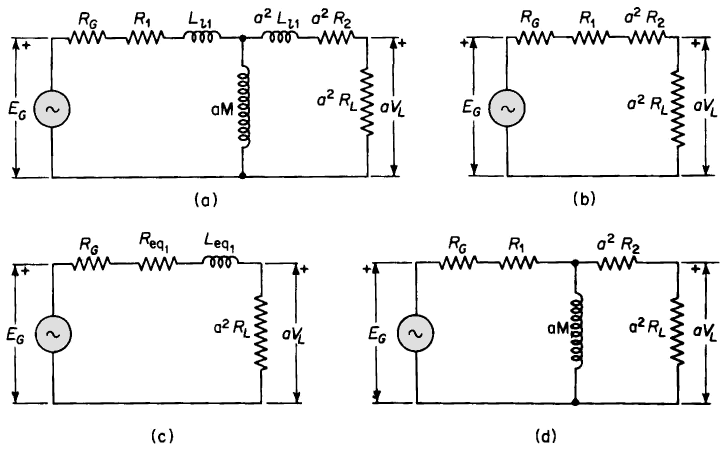 equivalent circuits of an output transformer, (a) complete representation