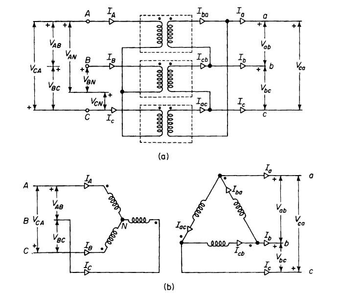 Wye delta connection wye delfo connection a common physical arrangement of three single phase transformers b schematic diagram asfbconference2016 Choice Image