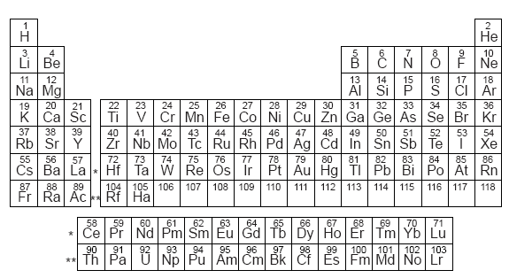 atomic number - Periodic Table Without Atomic Number