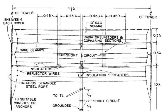 Radio Frequency Engineer 30.04.2017