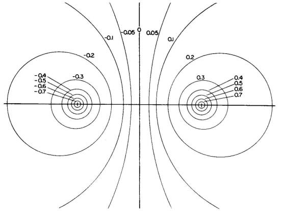 Radio Antenna Engineering - Two-wire Balanced Transmission Line